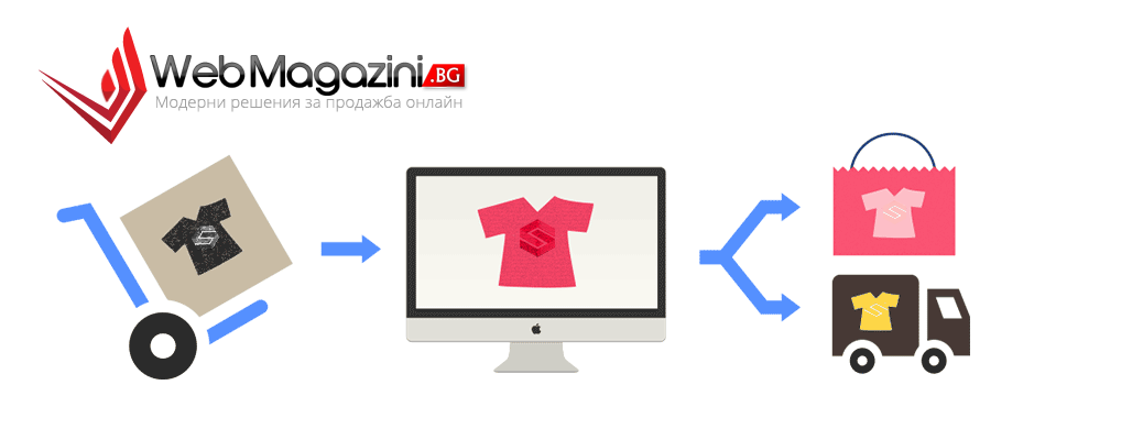 web-magazini-logo